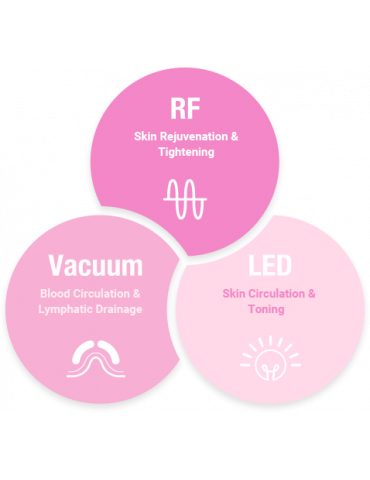 Cluederm Refit Hochfrequenzästhetik mit vakuumEquipment Aesthetic REFIT