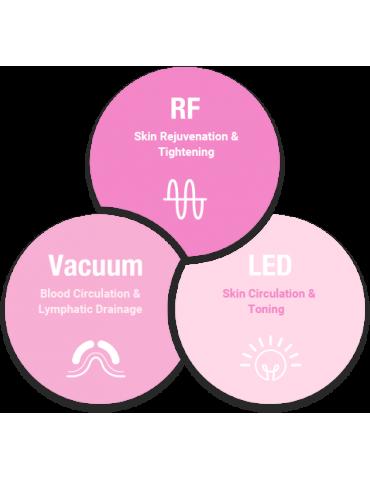 Cluederm Refit radio fréquence esthétique avec vacuumEquipment Aesthetic REFIT