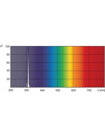 UVB-Fototherapielampe PL-S 9W/01/2PLamps UVB Philips