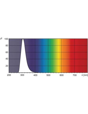 UVB Lampe TL100W/12 SLV...