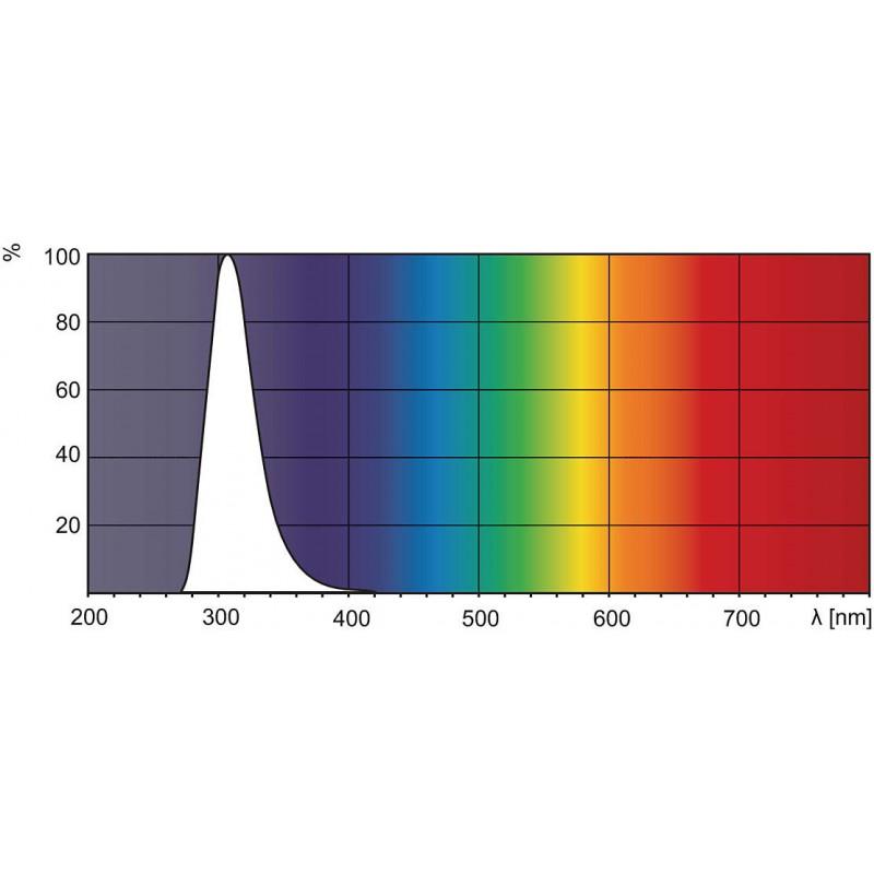 Lampada uvb tl100w 12 slv fototerapia for Lampada raggi uvb per tartarughe