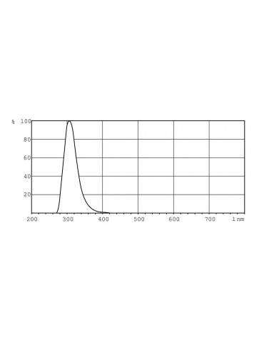Lampada UVB TL100W/12 SLV fototerapiaLampade UVB Philips TL100W/12 SLV