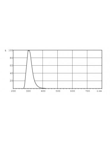 UVB Lampe TL100W/12 SLV PhototherapieLampe UVB Philips TL100W/12 SLV